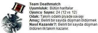 battlefield-3-team-deathmatch