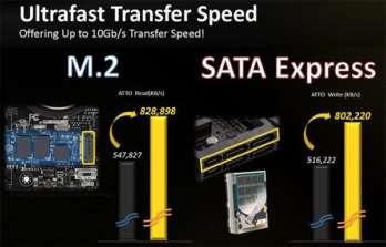 M.2 vs Sata Express