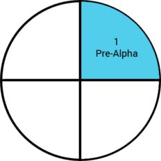 pre alpha